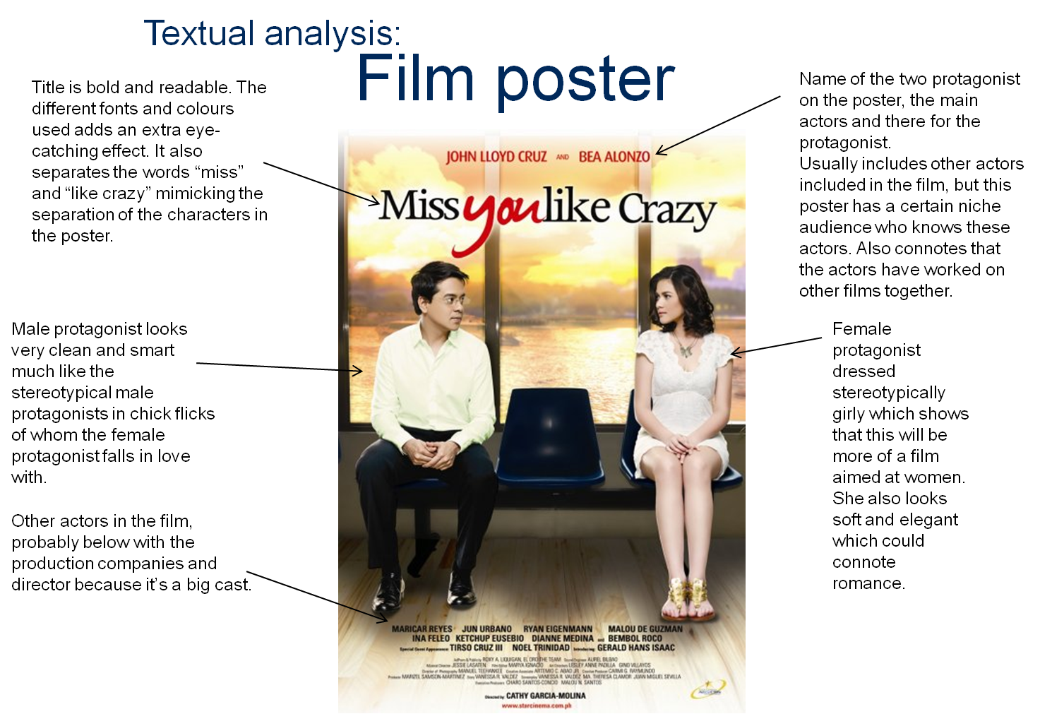 Textual Analysis Film Poster Miss You Like Crazy